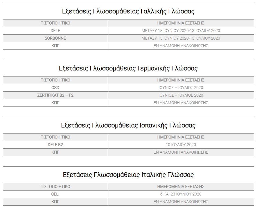 Ημερομηνίες εξετάσεων γλωσσομάθειας